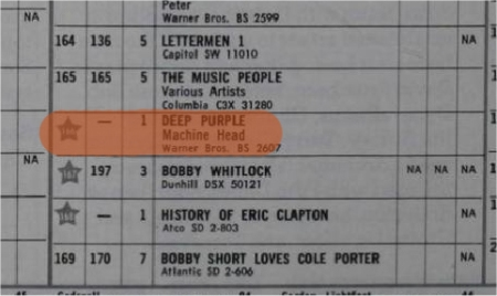 deep purple machine head american release march 1972 chart entry